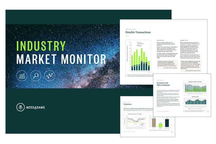 Industry Market Monitors