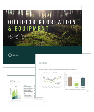 Outdoor Recreation & Equipment Market Monitor
